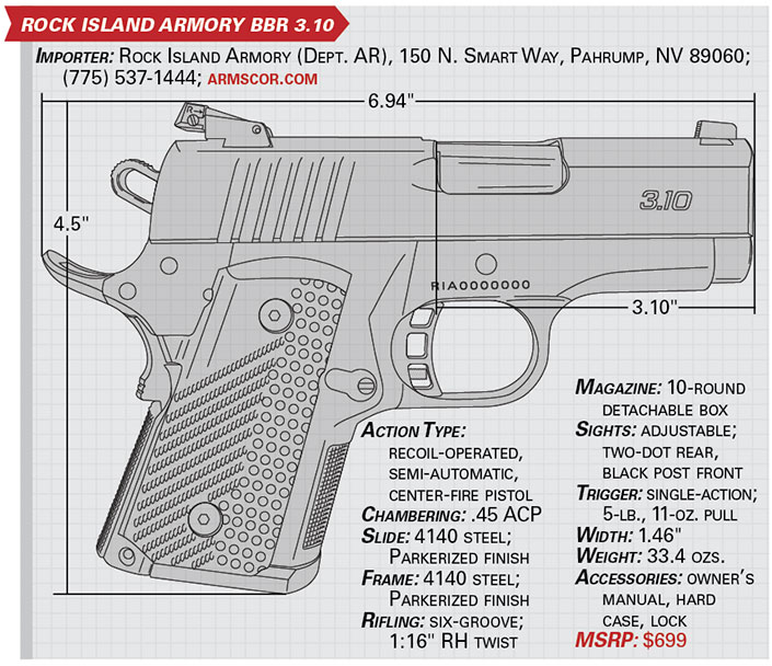 Rock Island Armory BBR 3.10 specs