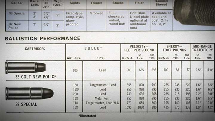 A chart showing the ballistic differences between the .32 New Police and .38 Spl. cartridges.