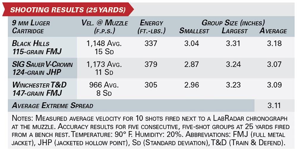 Rock Island Armory STK100 shooting results
