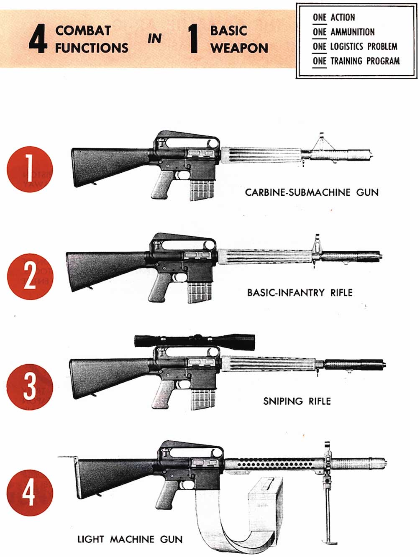 guns drawing stack four rifles military guns armalite advertisement