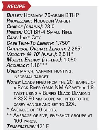 .223 Remington specs