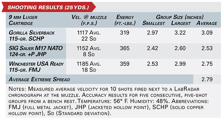 walther q4 steel frame shooting specs
