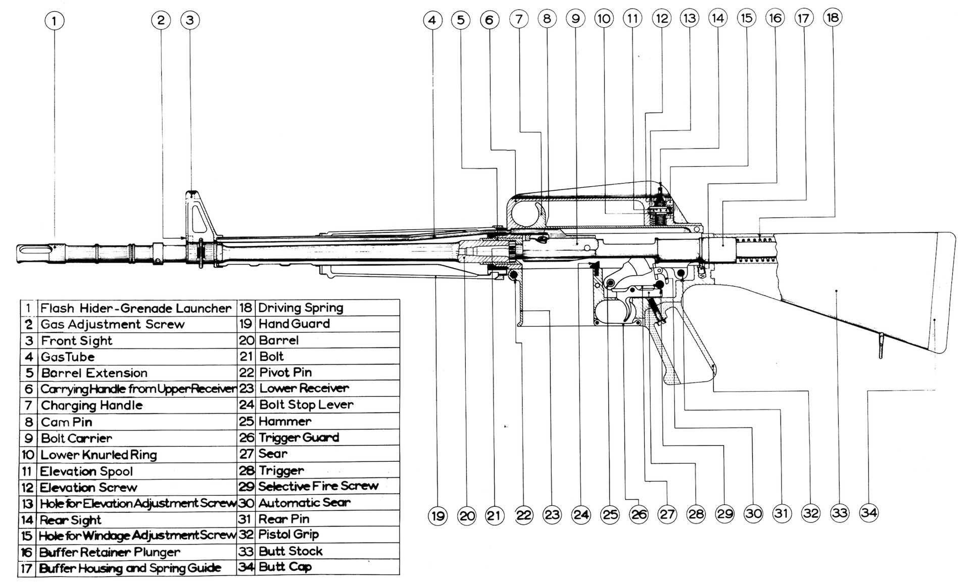 drawing black white gun rifle parts callouts descriptions schematic