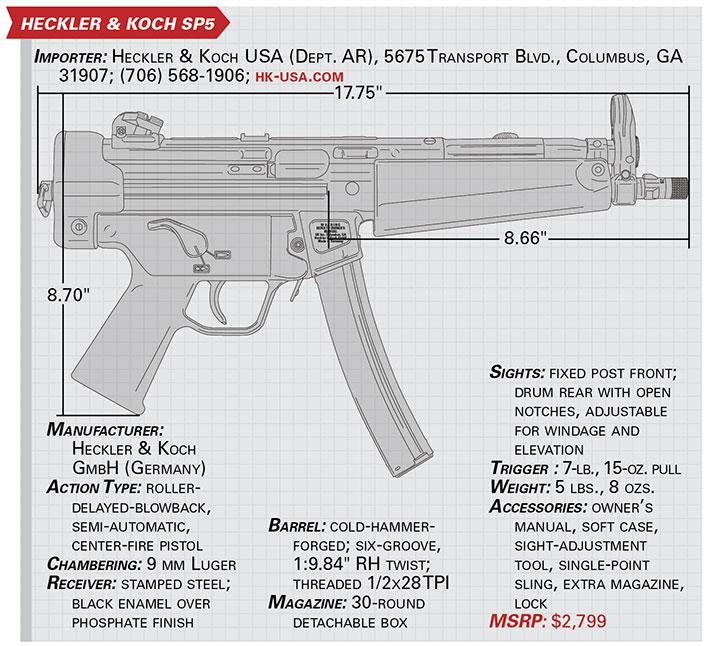 H&K's SP5 Pistol specs