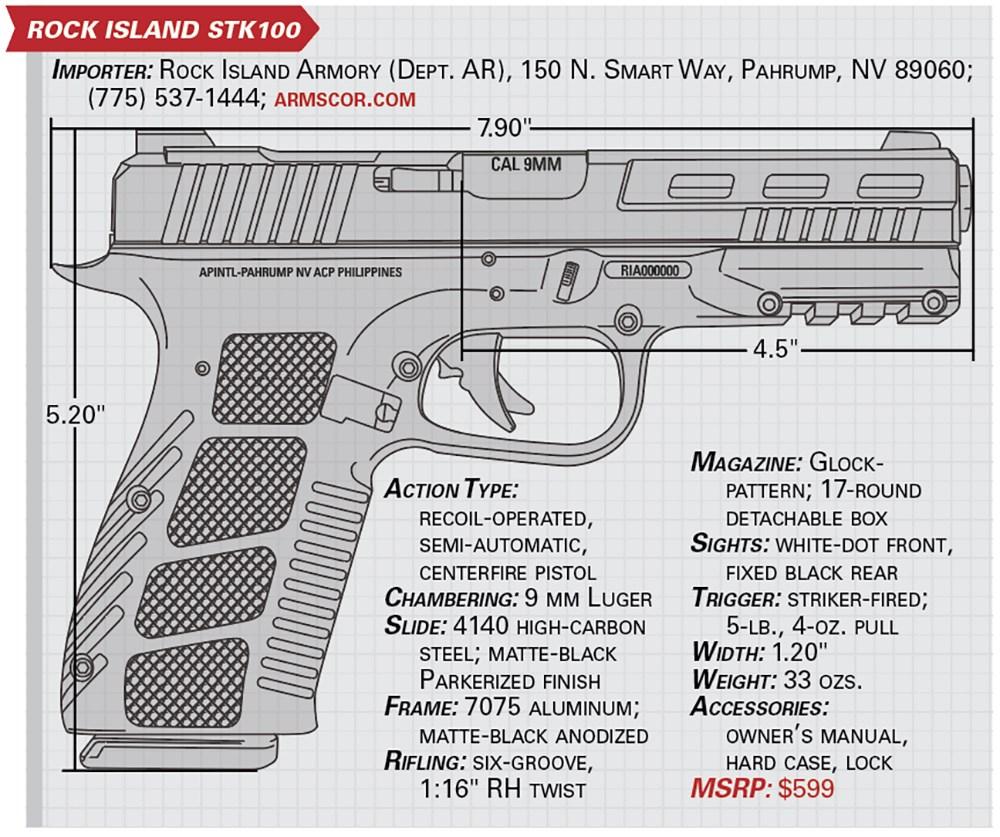 Rock Island Armory STK100 specs